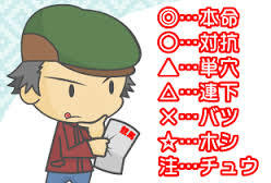 2016年夏の甲子園優勝候補は!?各チームの戦力を勝手に評価!