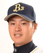 山田修義(2017年開幕版)【オリックスバファローズ】投球データ