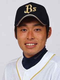 佐藤達也(2017年開幕版)【オリックスバファローズ】投球データ