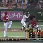 【プロ野球】巨人戦視聴率一覧データ